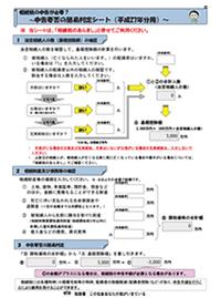 相続税の申告要否の簡易判定シート(平成27年分用)